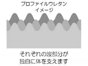 プロファイルウレタンで抜群の体圧分散