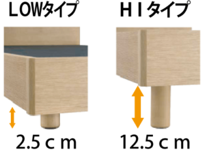 高さ調整可能LGタイプ